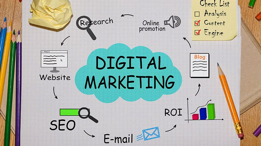 Small Business Marketing And Advertising Tips